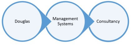 Quality and Environmental Management Systems